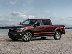 2018 U.S. Full-Size Pickup Sales Results Quarter 2